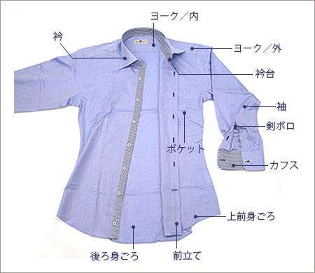 シャツの特徴