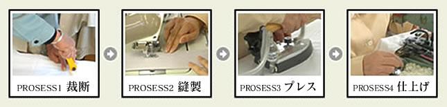 オーダーシャツ製造工程